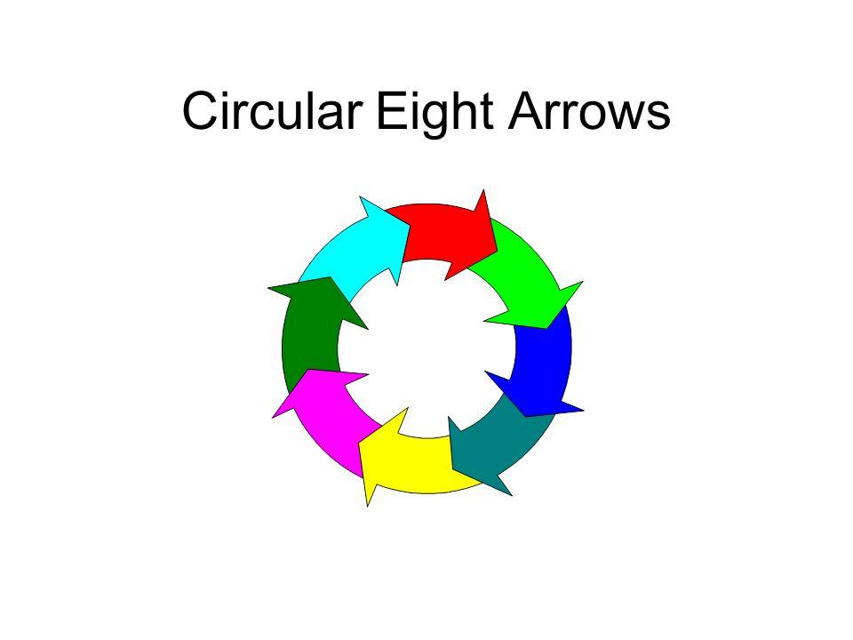 Circular Eight Arrows