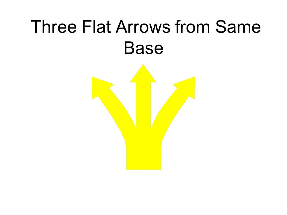 Three Flat Arrows from Same Base
