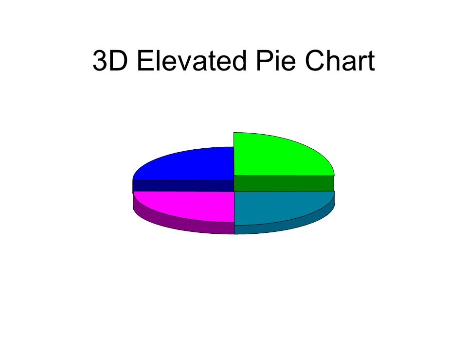 3D Elevated Pie Chart
