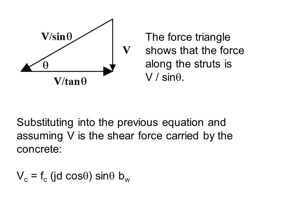 The force triangle shows that the force along the struts is V / sin. Substituting into the previous equation and assuming V is the shear force carried