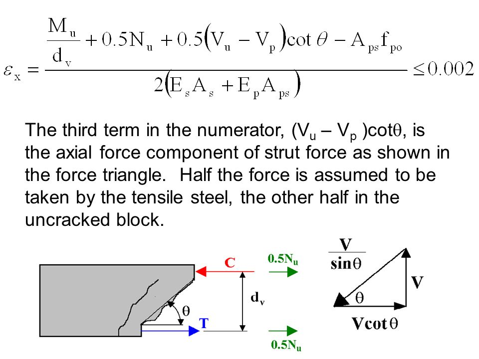 The third term in the numerator, (V u – V p )cot, is the axial force component of strut force as shown in the force triangle. Half the force is assume