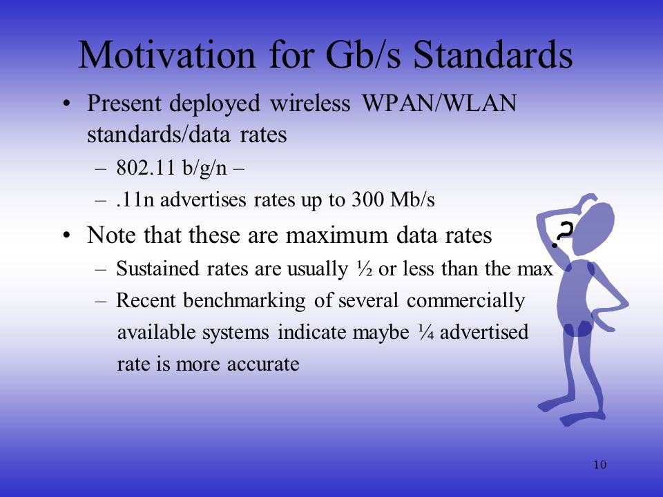 10 Motivation for Gb/s Standards Present deployed wireless WPAN/WLAN standards/data rates –802.11 b/g/n – –.11n advertises rates up to 300 Mb/s Note t