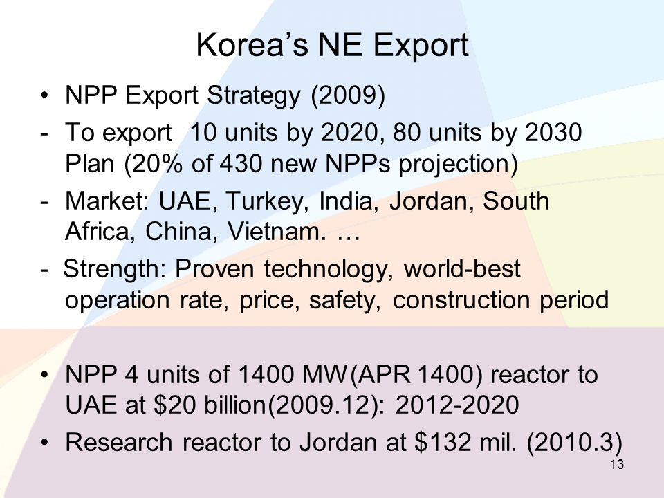 Koreas NE Export NPP Export Strategy (2009) -To export 10 units by 2020, 80 units by 2030 Plan (20% of 430 new NPPs projection) -Market: UAE, Turkey,