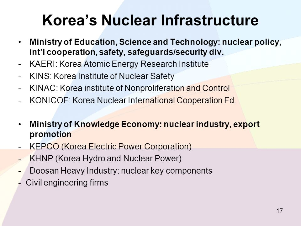Koreas Nuclear Infrastructure Ministry of Education, Science and Technology: nuclear policy, intl cooperation, safety, safeguards/security div. -KAERI