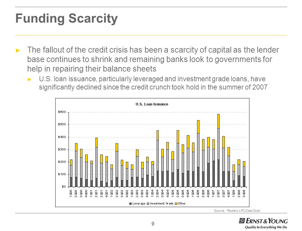 9 Funding Scarcity The fallout of the credit crisis has been a scarcity of capital as the lender base continues to shrink and remaining banks look to governments for help in repairing their balance sheets U.S.