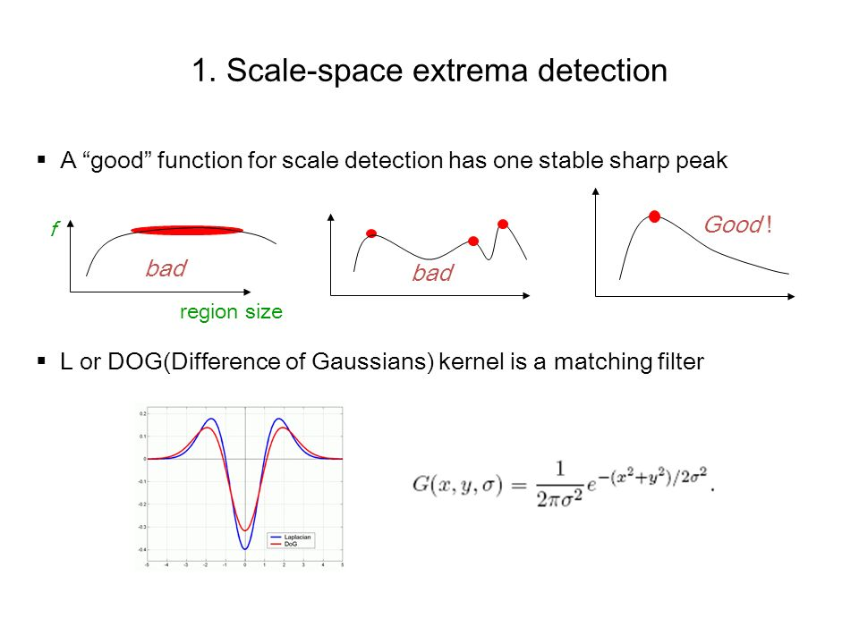 1. Scale-space extrema detection A good function for scale detection has one stable sharp peak f region size bad Good ! L or DOG(Difference of Gaussia