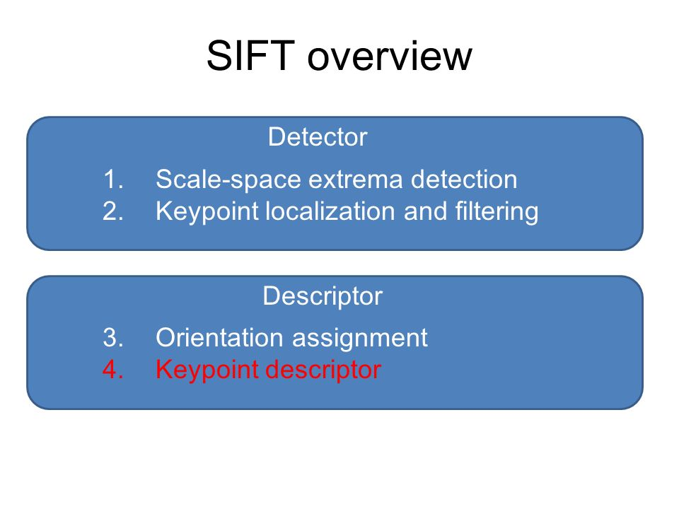 SIFT overview 1. Scale-space extrema detection 2. Keypoint localization and filtering 3. Orientation assignment 4. Keypoint descriptor Detector Descri
