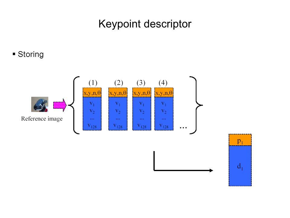 Keypoint descriptor Storing