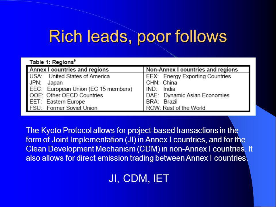 Rich leads, poor follows The Kyoto Protocol allows for project-based transactions in the form of Joint Implementation (JI) in Annex I countries, and f