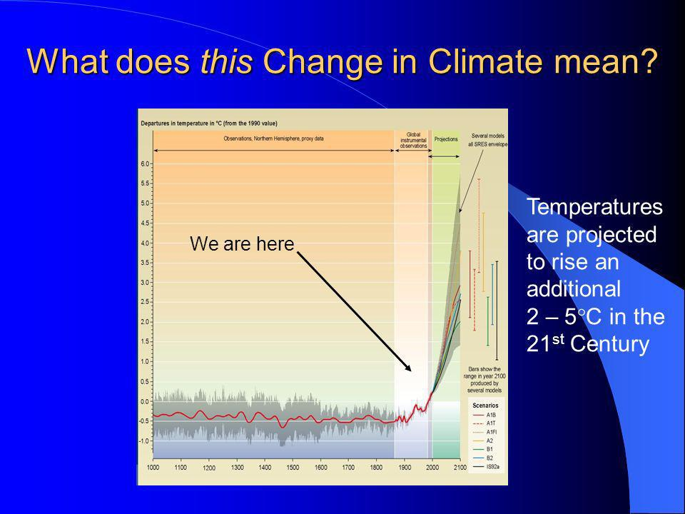 We are here Temperatures are projected to rise an additional 2 – 5°C in the 21 st Century What does this Change in Climate mean