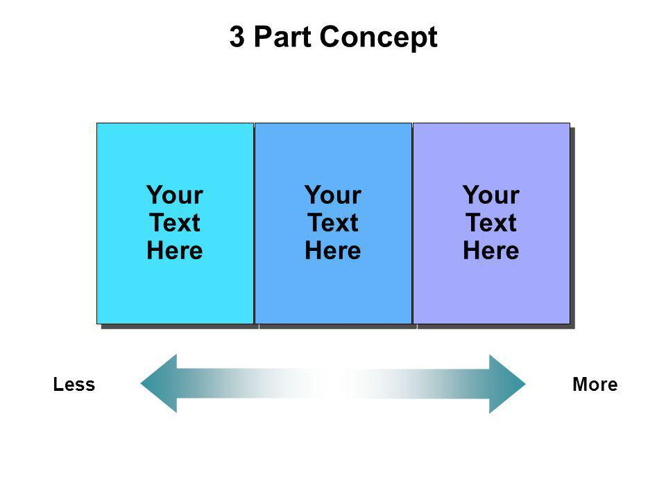 3 Part Concept LessMore Your Text Here Your Text Here Your Text Here Your Text Here Your Text Here Your Text Here
