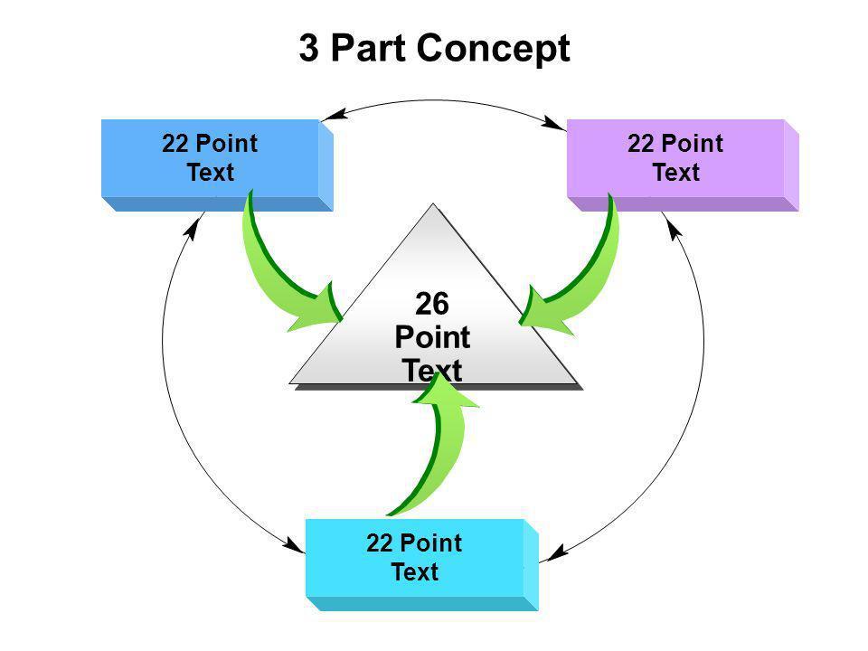 3 Part Concept 22 Point Text 22 Point Text 22 Point Text 26 Point Text 26 Point Text