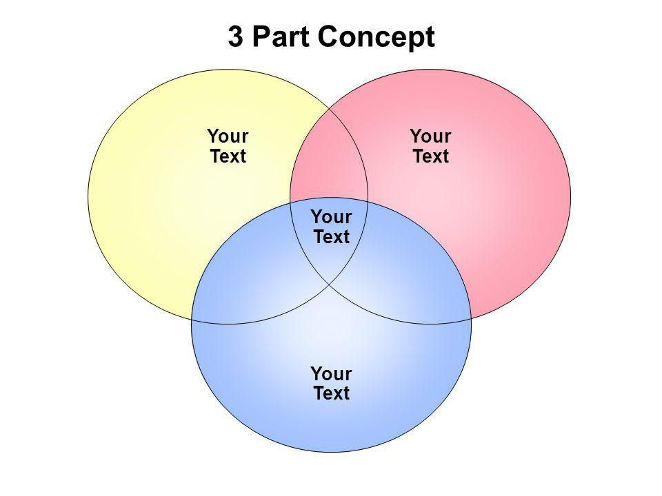 3 Part Concept Your Text Your Text Your Text Your Text