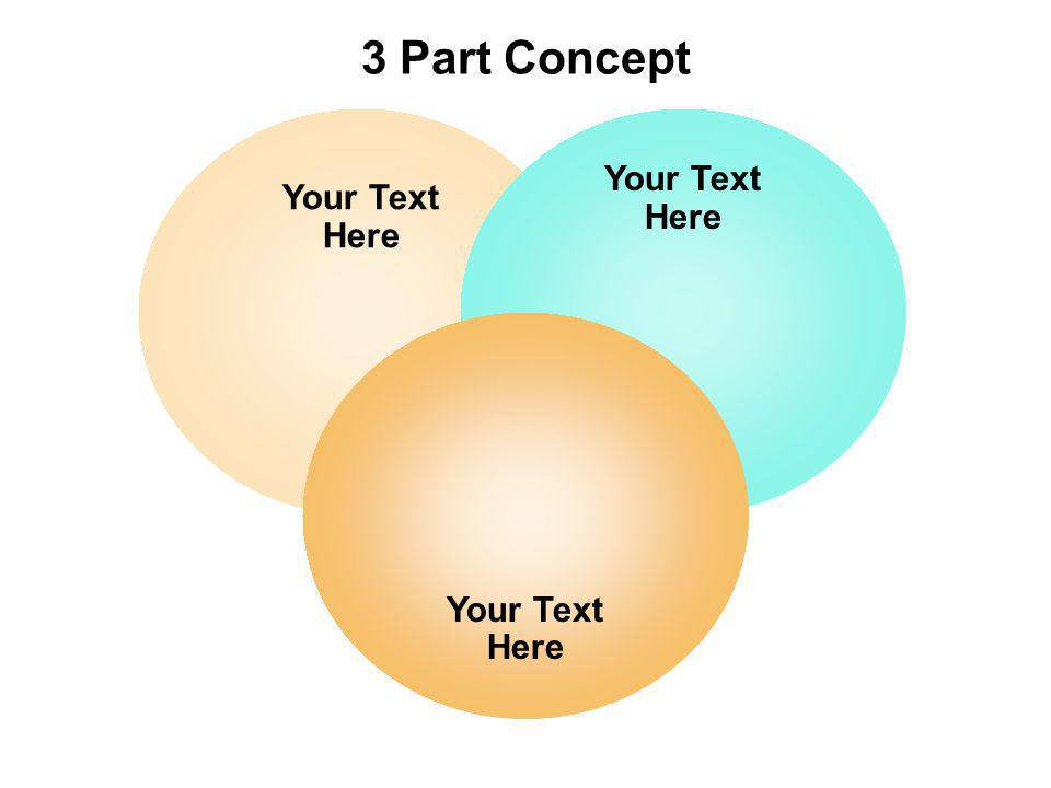 3 Part Concept Your Text Here Your Text Here Your Text Here