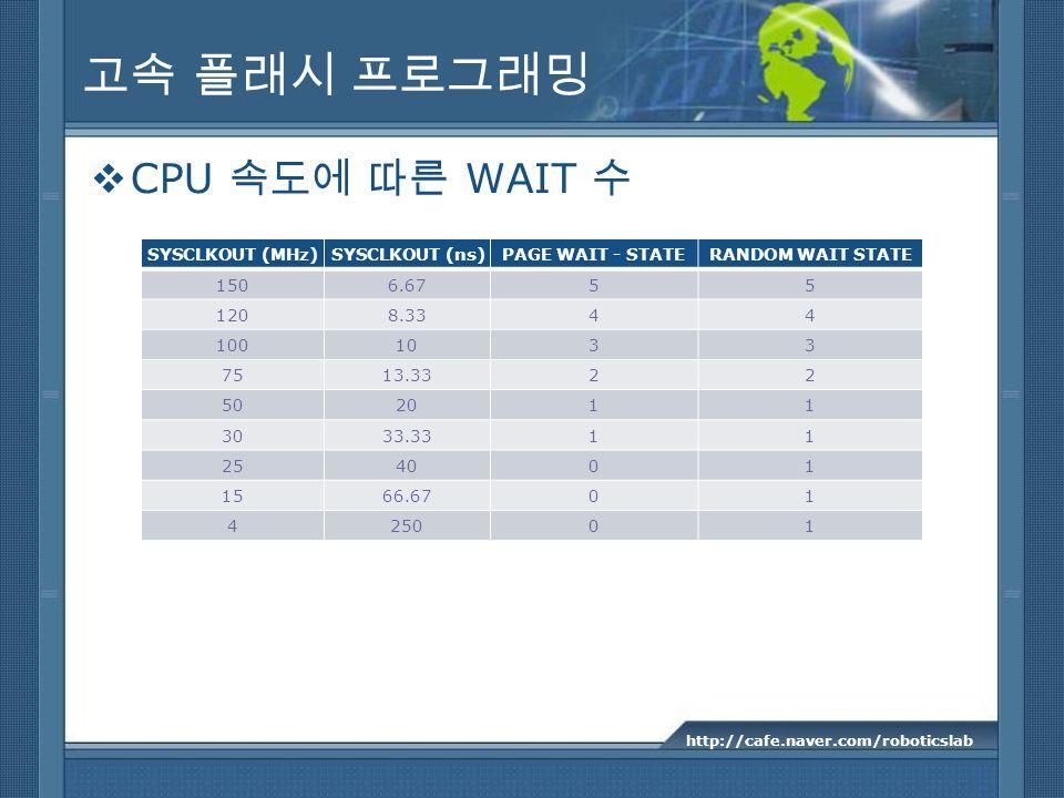 http://cafe.naver.com/roboticslab CPU WAIT SYSCLKOUT (MHz)SYSCLKOUT (ns)PAGE WAIT - STATERANDOM WAIT STATE 1506.6755 1208.3344 1001033 7513.3322 50201