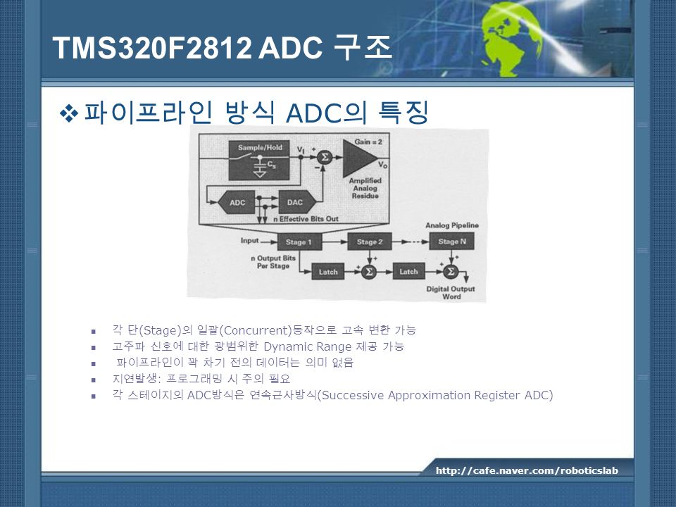 TMS320F2812 ADC ADC (Stage) (Concurrent) Dynamic Range : ADC (Successive Approximation Register ADC) http://cafe.naver.com/roboticslab