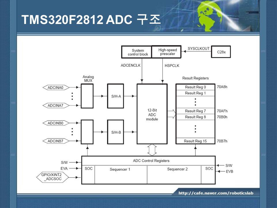 TMS320F2812 ADC http://cafe.naver.com/roboticslab
