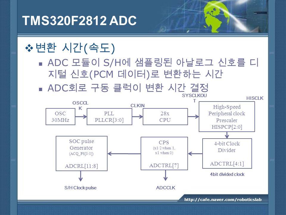 TMS320F2812 ADC ( ) ADC S/H (PCM ) ADC http://cafe.naver.com/roboticslab OSC 30MHz PLL PLLCR[3:0] 28x CPU High-Speed Peripheral clock Prescaler HISPCP