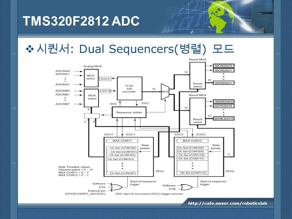 TMS320F2812 ADC : Dual Sequencers( ) http://cafe.naver.com/roboticslab