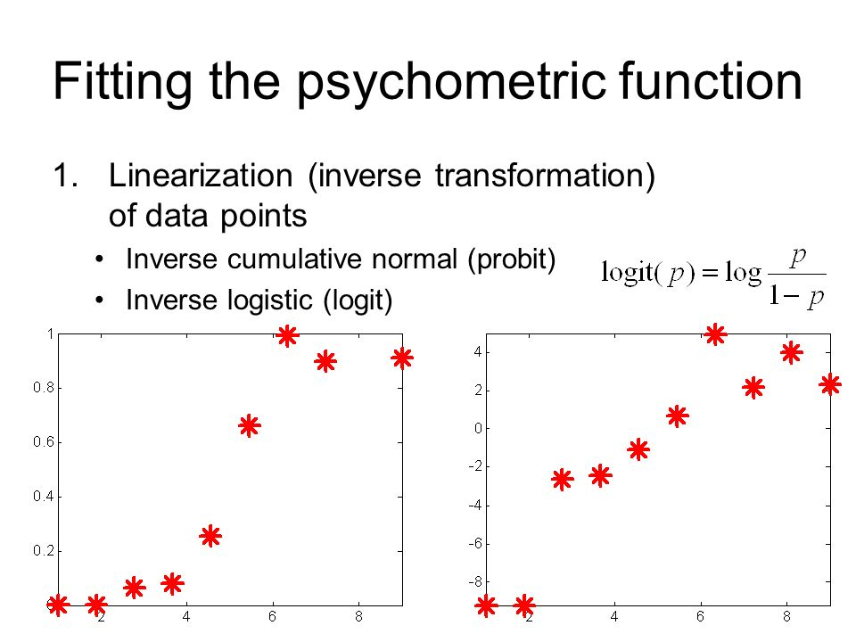 Fitting the psychometric function 1.Linearization (inverse transformation) of data points Inverse cumulative normal (probit) Inverse logistic (logit)