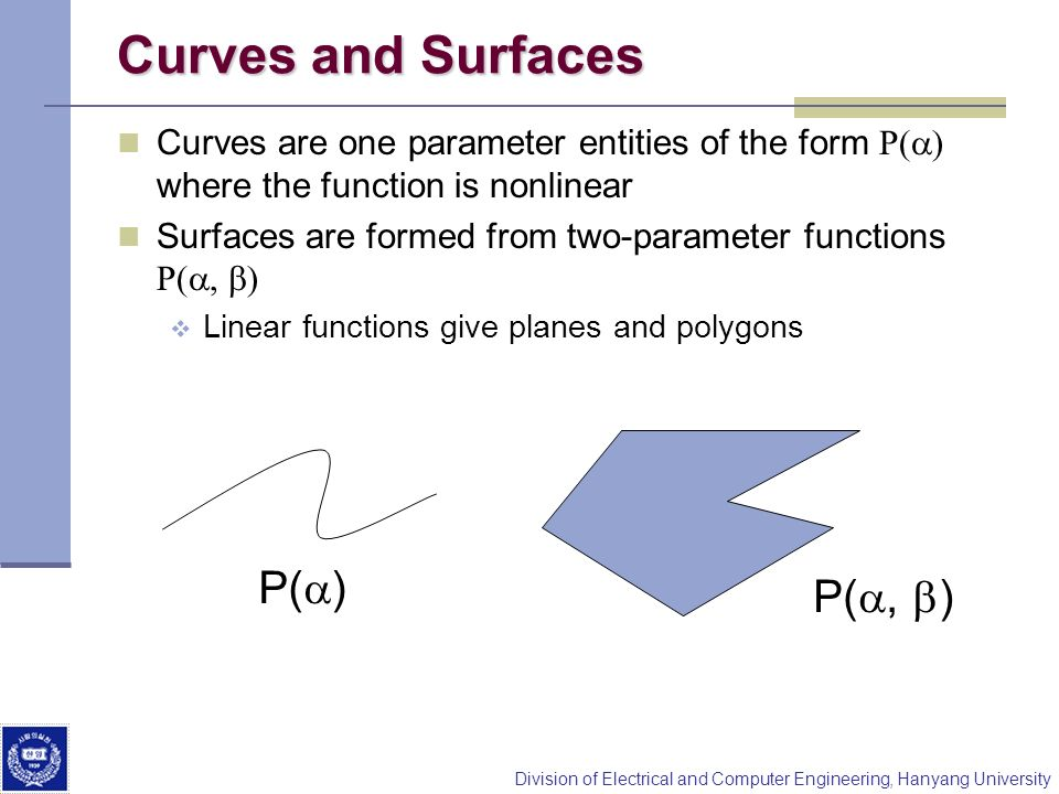 Division of Electrical and Computer Engineering, Hanyang University Curves and Surfaces Curves are one parameter entities of the form P( ) where the f