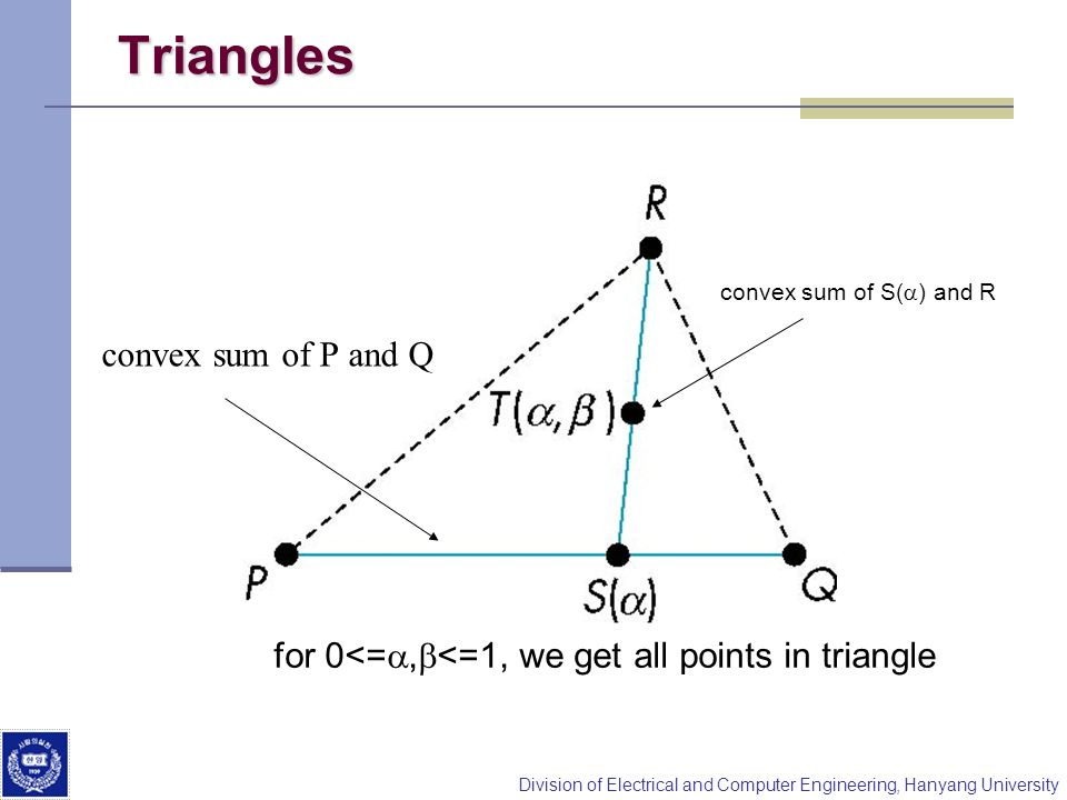 Division of Electrical and Computer Engineering, Hanyang University Triangles convex sum of P and Q convex sum of S( ) and R for 0<=, <=1, we get all