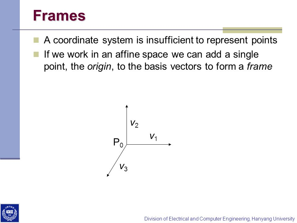Division of Electrical and Computer Engineering, Hanyang University Frames A coordinate system is insufficient to represent points If we work in an af