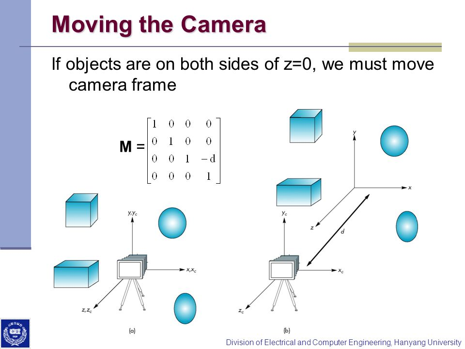 Division of Electrical and Computer Engineering, Hanyang University Moving the Camera If objects are on both sides of z=0, we must move camera frame M