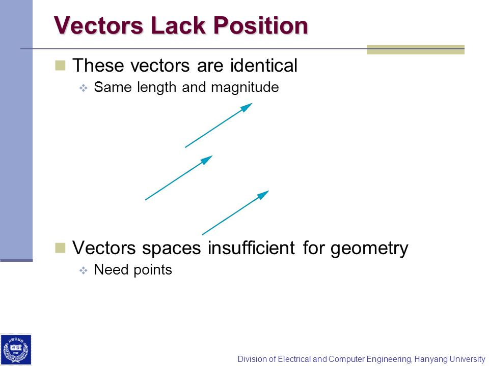 Division of Electrical and Computer Engineering, Hanyang University Vectors Lack Position These vectors are identical Same length and magnitude Vector