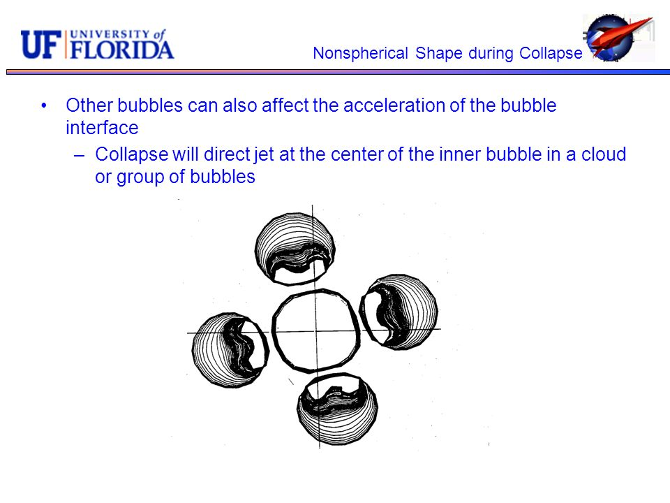 Nonspherical Shape during Collapse Other bubbles can also affect the acceleration of the bubble interface –Collapse will direct jet at the center of t