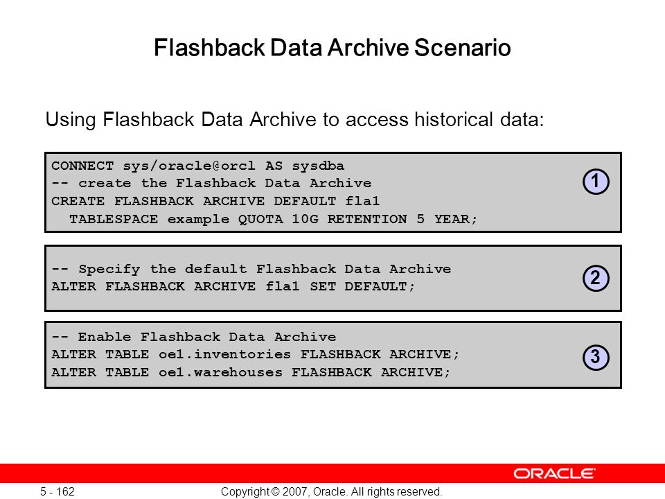 Copyright © 2007, Oracle. All rights reserved. 5 - 162 Flashback Data Archive Scenario Using Flashback Data Archive to access historical data: CONNECT