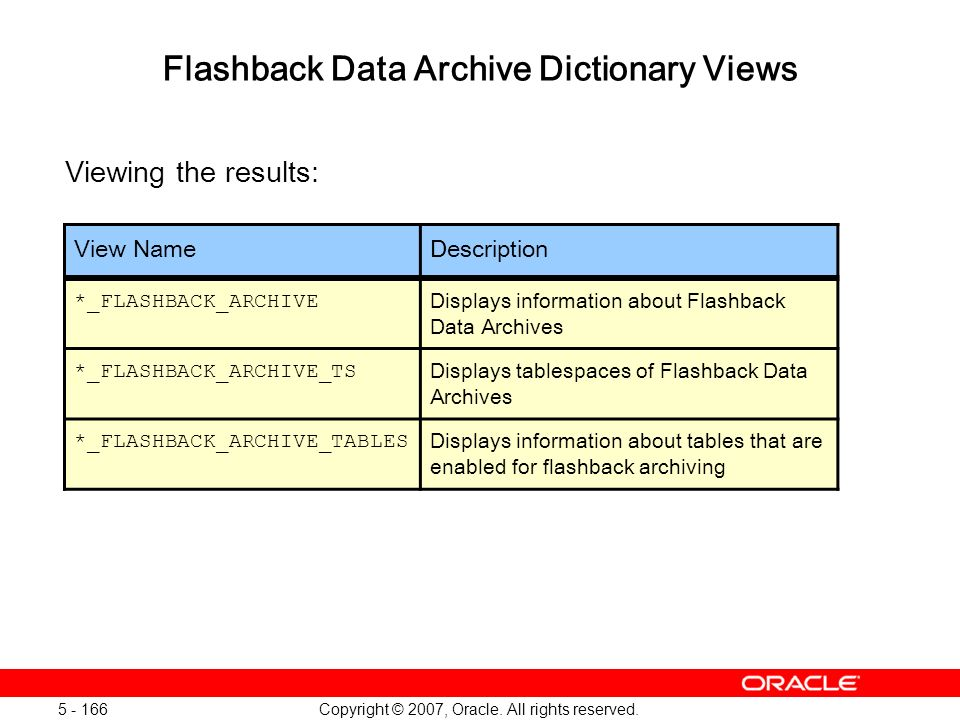 Copyright © 2007, Oracle. All rights reserved. 5 - 166 Flashback Data Archive Dictionary Views Viewing the results: View NameDescription *_FLASHBACK_A