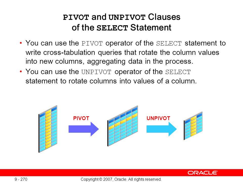 Copyright © 2007, Oracle. All rights reserved. 9 - 270 PIVOT and UNPIVOT Clauses of the SELECT Statement You can use the PIVOT operator of the SELECT