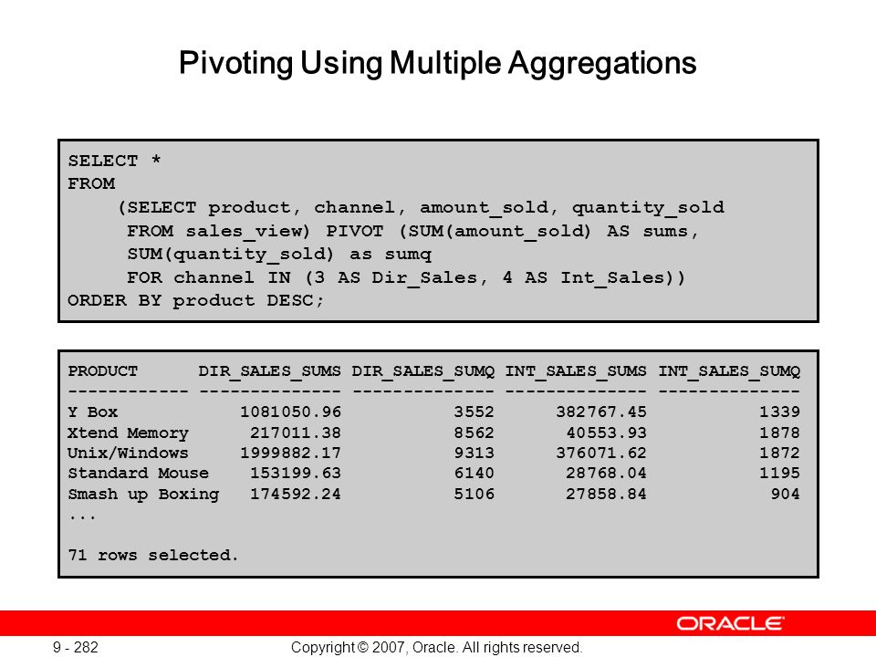 Copyright © 2007, Oracle. All rights reserved. 9 - 282 Pivoting Using Multiple Aggregations SELECT * FROM (SELECT product, channel, amount_sold, quant