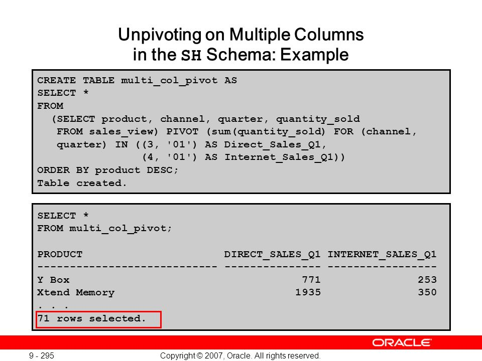 Copyright © 2007, Oracle. All rights reserved. 9 - 295 Unpivoting on Multiple Columns in the SH Schema: Example CREATE TABLE multi_col_pivot AS SELECT