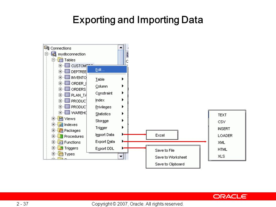 Copyright © 2007, Oracle. All rights reserved. 2 - 37 Exporting and Importing Data