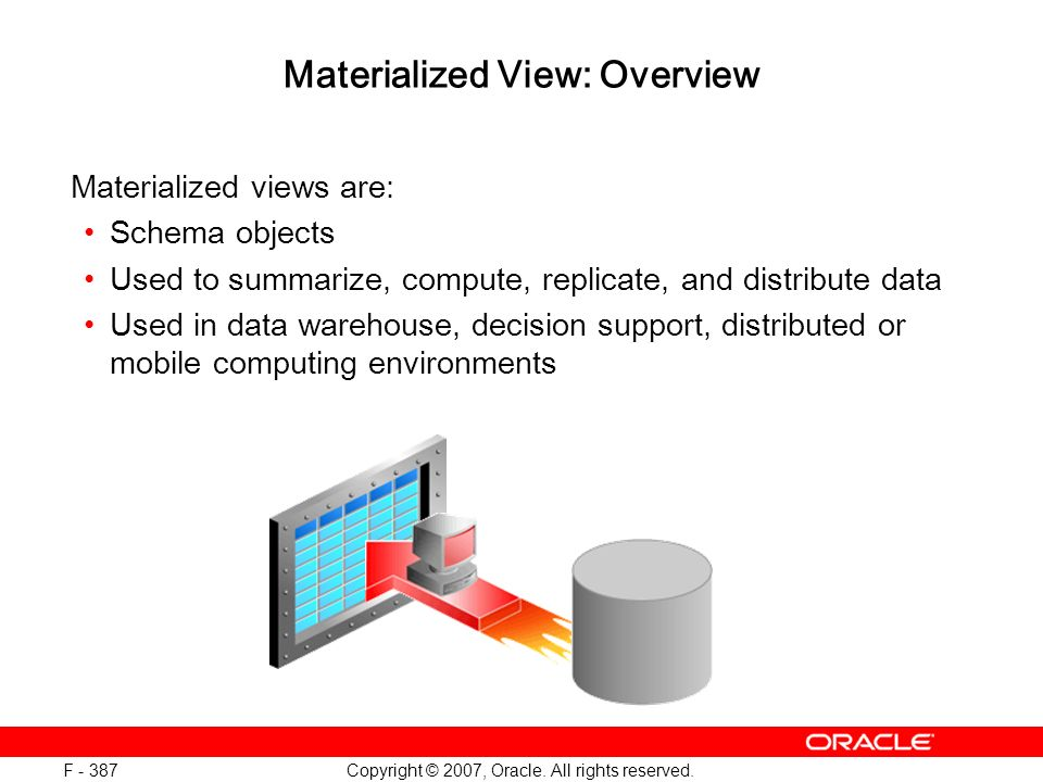 Copyright © 2007, Oracle. All rights reserved. F - 387 Materialized View: Overview Materialized views are: Schema objects Used to summarize, compute,