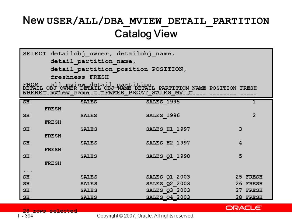 Copyright © 2007, Oracle. All rights reserved. F - 394 New USER/ALL/DBA_MVIEW_DETAIL_PARTITION Catalog View SELECT detailobj_owner, detailobj_name, de