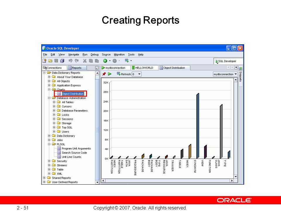 Copyright © 2007, Oracle. All rights reserved. 2 - 51 Creating Reports