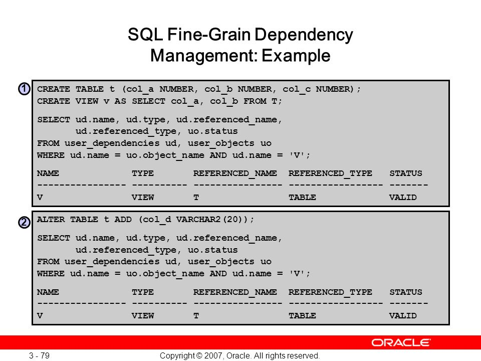 Copyright © 2007, Oracle. All rights reserved. 3 - 79 SQL Fine-Grain Dependency Management: Example CREATE TABLE t (col_a NUMBER, col_b NUMBER, col_c