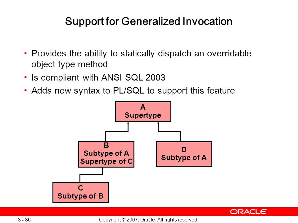 Copyright © 2007, Oracle. All rights reserved. 3 - 86 Support for Generalized Invocation Provides the ability to statically dispatch an overridable ob
