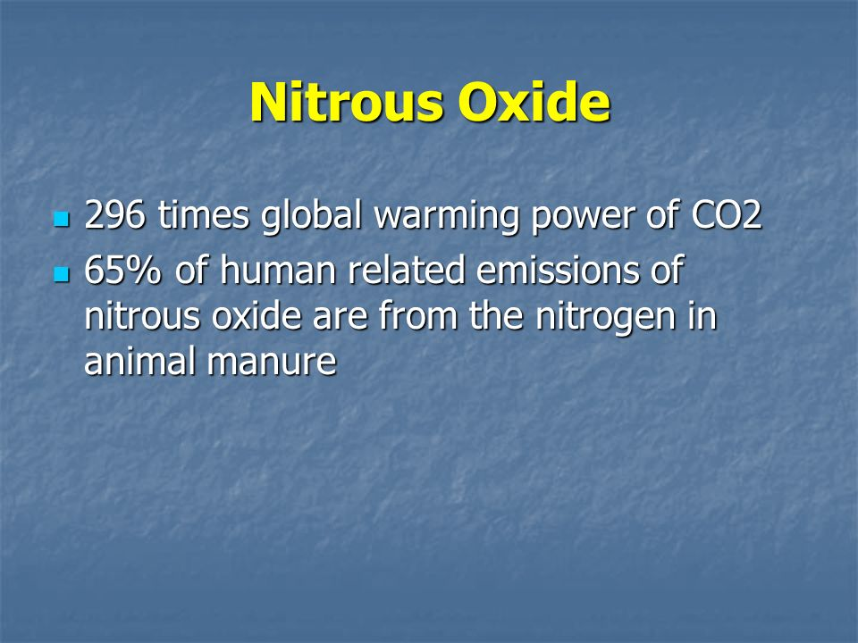Nitrous Oxide 296 times global warming power of CO2 296 times global warming power of CO2 65% of human related emissions of nitrous oxide are from the