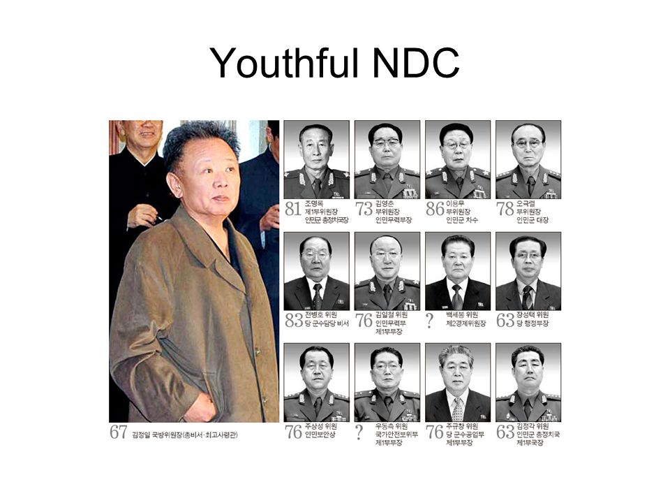 Institutional Structure National Defense Commission ultimate authority –Warheads have not been transferred to KPA; separate authority with NDC member Chu Kyu-chang probable head –Second Natural Sciences Academy ( 2 ) responsible for applied military research –Second Economic Committee ( 2 ), nominally subordinate to the KWP Central Committee Munitions Industry Department ( ), manages weapons production –Fourth Bureau produces rockets and missiles Ministry of Peoples Armed Forces manages training and operations during peace time Supreme Commander issues orders to General Staff during war