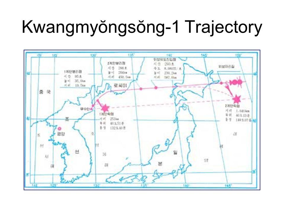 Kwangmyŏngsŏng-1 ( -1)