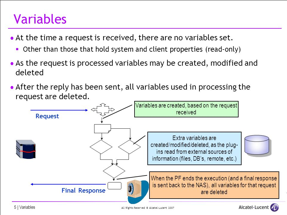 All Rights Reserved © Alcatel-Lucent 2007 5 | Variables Variables At the time a request is received, there are no variables set.