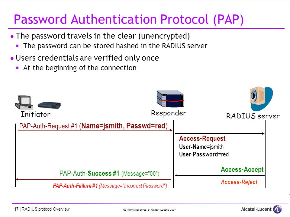 All Rights Reserved © Alcatel-Lucent 2007 17 | RADIUS protocol Overview Password Authentication Protocol (PAP) The password travels in the clear (unen