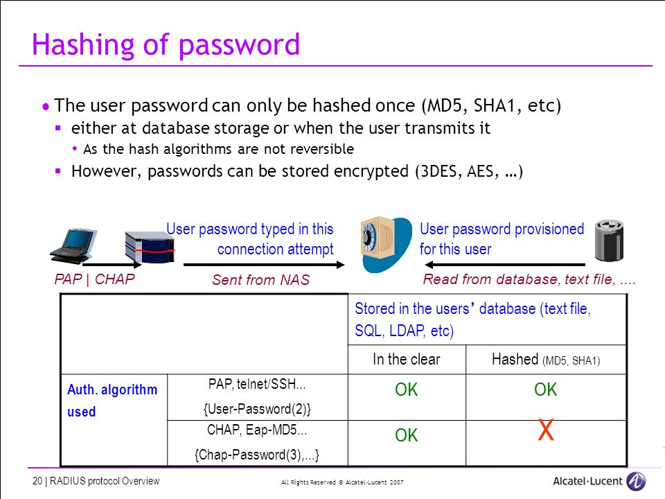 All Rights Reserved © Alcatel-Lucent 2007 20 | RADIUS protocol Overview Hashing of password The user password can only be hashed once (MD5, SHA1, etc) either at database storage or when the user transmits it As the hash algorithms are not reversible However, passwords can be stored encrypted (3DES, AES, …) Stored in the users database (text file, SQL, LDAP, etc) In the clearHashed (MD5, SHA1) Auth.