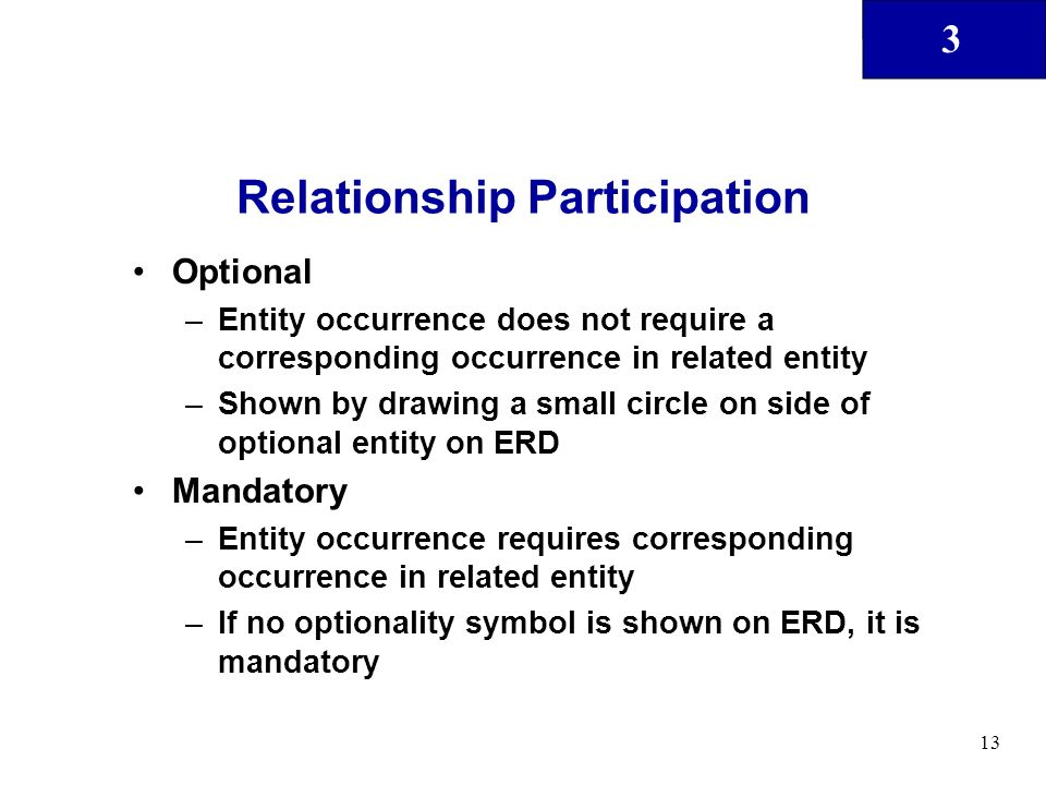 3 13 Relationship Participation Optional –Entity occurrence does not require a corresponding occurrence in related entity –Shown by drawing a small ci