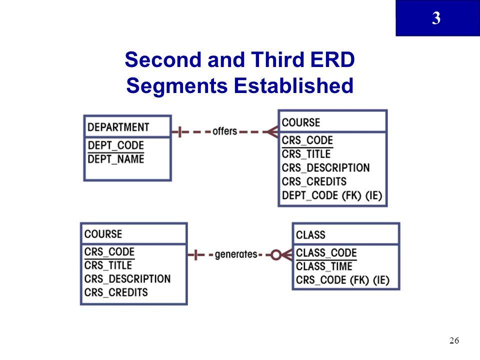 3 26 Second and Third ERD Segments Established