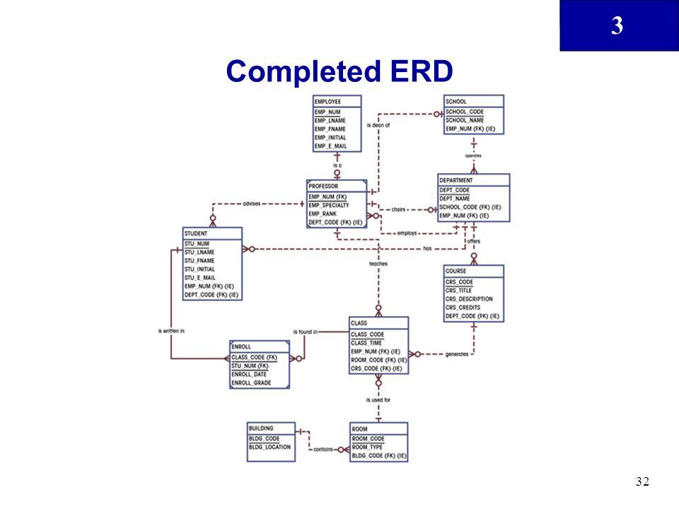 3 32 Completed ERD